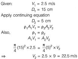 Fluid Kinematics Civil Engineering (CE) Notes | EduRev