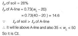 Classification of Soils and Clay Minerals Civil Engineering (CE) Notes | EduRev