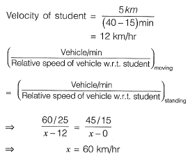 Past Year Questions: Traffic Engineering (Part -2) Notes | EduRev