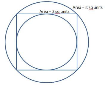 Geometry Questions with Answer- 3 CAT Notes | EduRev