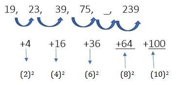 Number Series Notes - 1 CAT Notes   EduRev