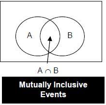Probability - Examples (with Solutions), Quantitative Aptitude Quant Notes | EduRev