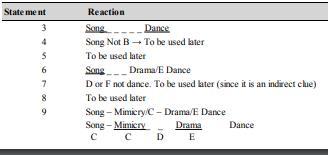 Practice Questions: Seating Arrangements