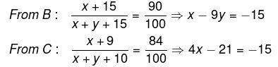 Practice Questions: Percentages Quant Notes | EduRev