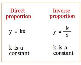 Detailed Notes: Proportion Notes | EduRev