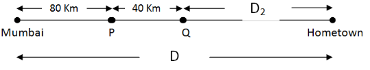 Speed, Time and Distance Questions with Answers (Part -3) Quant Notes | EduRev