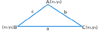 Coordinate Geometry - Important Formulae of Number system - Free CAT Notes   EduRev