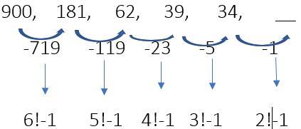 Number Series Notes - 2 CAT Notes   EduRev