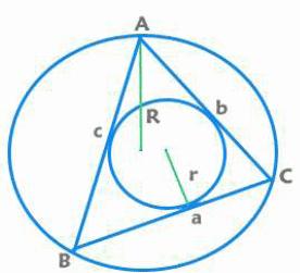 Important Formulae: Geometry & Mensuration CAT Notes | EduRev