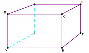 Explanation and Solved Examples - Rectangular Solids GMAT Notes | EduRev