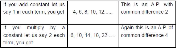 Arithmetic Progression - Examples (with Solutions), Algebra, Quantitative Aptitude GMAT Notes | EduRev