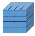 Cube Based Puzzles LR Notes | EduRev