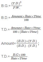 Banker`s Discount - Important Formulas LR Notes | EduRev