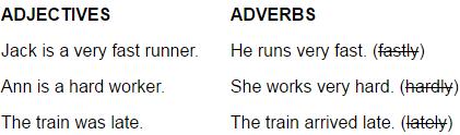 Adjectives vs Adverbs - English Grammar Basics Verbal Notes | EduRev
