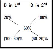 Mixtures and Allegations - Examples (with Solutions), Arithmetic, Quantitative Reasoning Quant Notes   EduRev