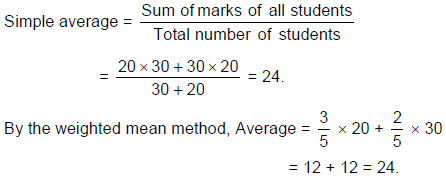 Averages - Examples (with Solutions), Arithmetic, Quantitative Reasoning Quant Notes | EduRev