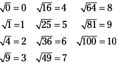 Square Roots and Cube Roots LR Notes | EduRev