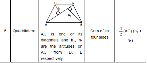 Mensuration - Examples (with Solutions), Geometry