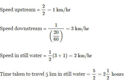 Boats and Streams - Examples (with Solutions), Logical Reasoning LR Notes | EduRev