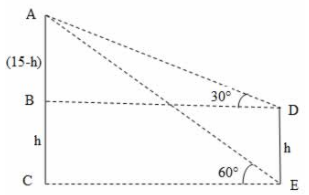 Heights and Distances - Examples (with Solutions), Logical Reasoning LR Notes | EduRev