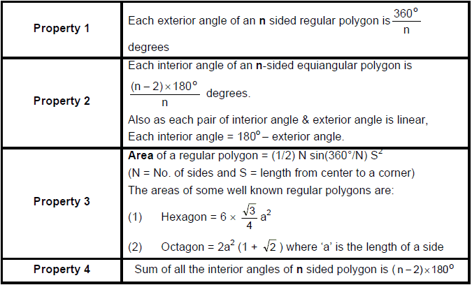 Polygons - Examples (with Solutions), Geometry, Quantitative Reasoning CAT Notes | EduRev