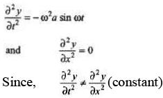 Wave Motion - Physics, Solution by DC Pandey NEET Notes   EduRev