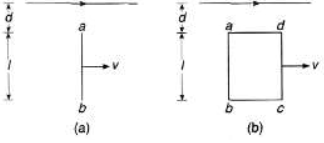 Electromagnetic Induction (Part - 1) - Physics, Solution by DC Pandey NEET Notes | EduRev