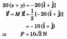 Gravitation (Part - 1) - Physics, Solution by DC Pandey NEET Notes | EduRev