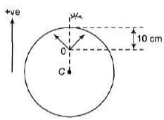 Refraction of Light (Part - 1) - Physics, Solution by DC Pandey NEET Notes | EduRev