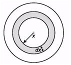 Mechanics of Rotational Motion (Part - 1) - Physics, Solution by DC Pandey NEET Notes | EduRev