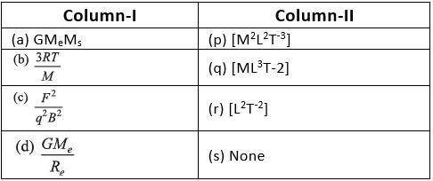 Basic Mathematics and Measurement(Part- 1) - Physics, Solution by DC Pandey NEET Notes | EduRev