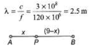 DC Pandey Solutions: Interference and Diffraction of Light Notes | EduRev