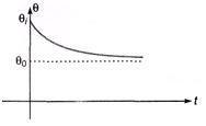 Important Formulae for Calorimetry and Heat Transfer NEET Notes | EduRev