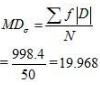NCERT Solutions - Measures of Dispersion Commerce Notes | EduRev