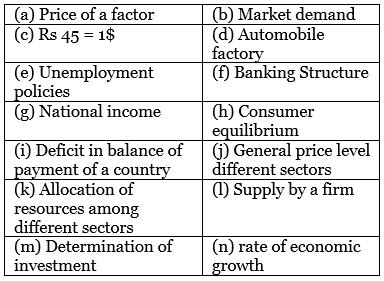 Scanner - Central Problem (Introduction to Micro-Economics) Commerce Notes | EduRev