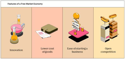 Short Questions With Answers (Part - 1) - Introduction to Micro Economics Notes | EduRev