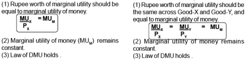 Chapter Notes - Consumer`s Equilibrium and Demand, Class 12, Economics | EduRev Notes