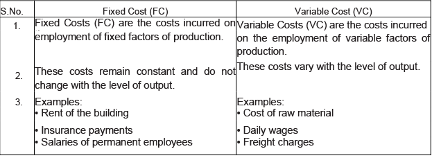 Short Questions With Answers - Production And Costs Commerce Notes | EduRev