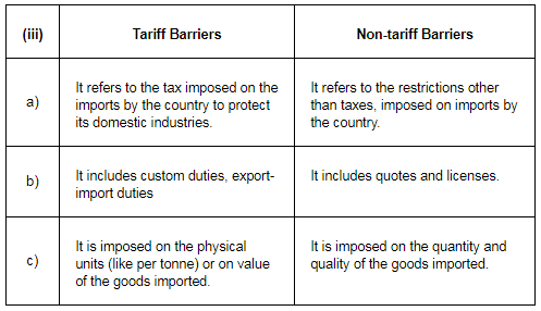 NCERT Solutions - Liberalisation, Privatisation and Globalisation: An Appraisal Commerce Notes | EduRev