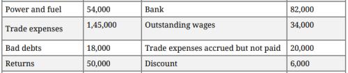 Question Paper 2016 (Set 4) Commerce Notes | EduRev