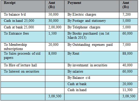 Question Paper 2016 (Set 1) Commerce Notes   EduRev