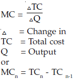 ICAI Notes 3.2 - Theory of Cost CA Foundation Notes | EduRev