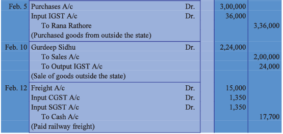 Introduction to Goods and Service Tax (GST) Commerce Notes | EduRev