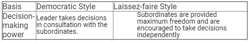 CBSE Business Studies Past year paper (Set - 1) - 2019, Class 12 Commerce Notes | EduRev
