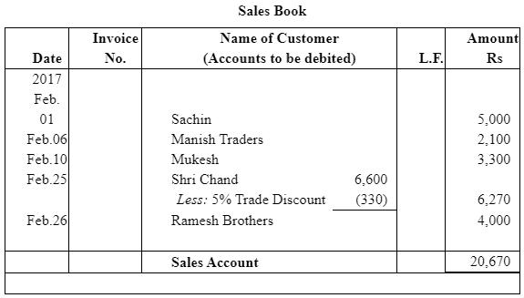 NCERT Solution - Chapter 4 : Recording of Transactions-II(Part 2), Class 11, commerce | EduRev Notes