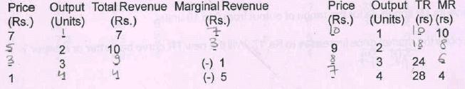 Scanner - Revenue Commerce Notes | EduRev