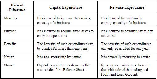 NCERT Solution (Part - 3) - Financial Statements-I Commerce Notes   EduRev