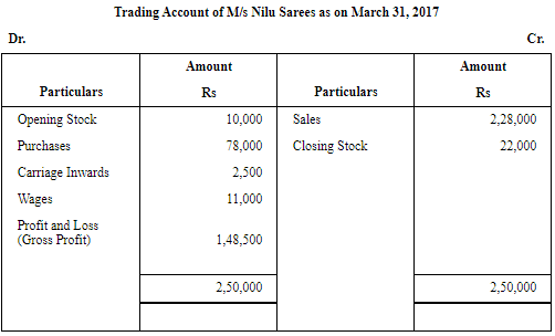 NCERT Solution - Chapter 1 : Financial Statements - I(Part-2), Class 11, commerce | EduRev Notes