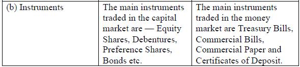 BST,Business Study,CBSE Past Year Question paper,CBSE Class 12,Marking Scheme
