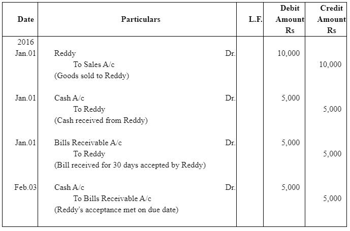 NCERT Solution - Chapter 8 : Bills of Exchange-1, Class 11, commerce   EduRev Notes